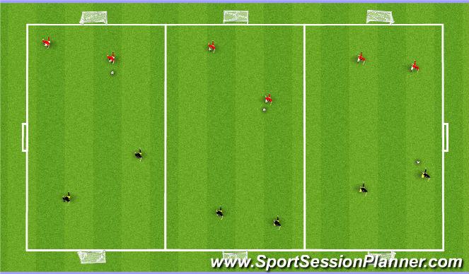 Football/Soccer Session Plan Drill (Colour): 2 v 2 Mini Games