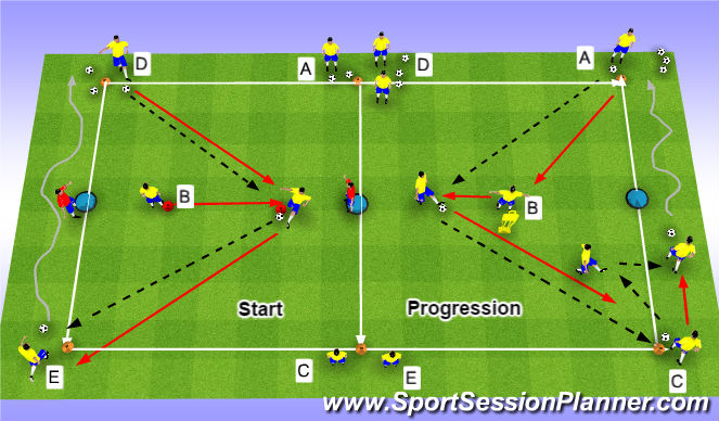 Football/Soccer Session Plan Drill (Colour): Skill Intro - Part 2