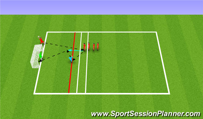 Football/Soccer Session Plan Drill (Colour): Control, Pass, Shoot