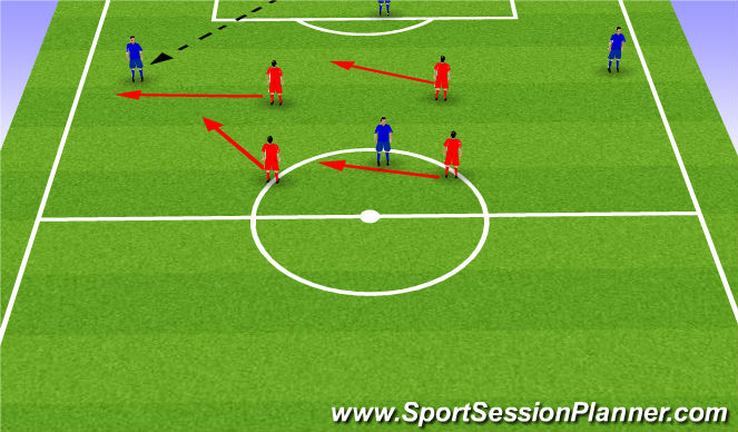 Football/Soccer Session Plan Drill (Colour): 'Defend the Halfway Line'