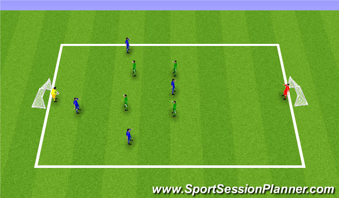 Football/Soccer Session Plan Drill (Colour): High Press 5v5