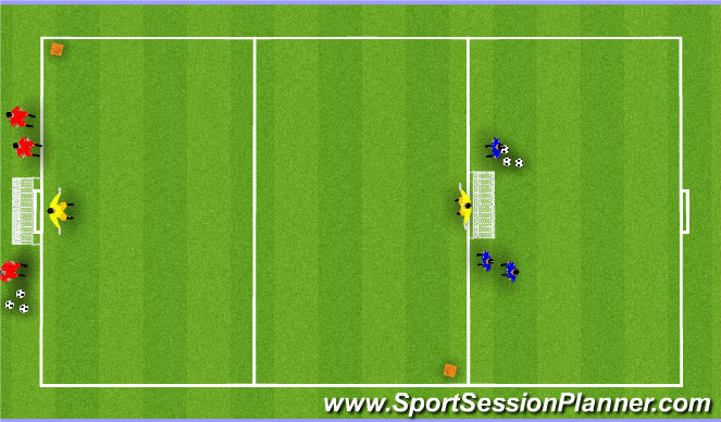 Football/Soccer Session Plan Drill (Colour): Attacking 3v2 + recovering defender