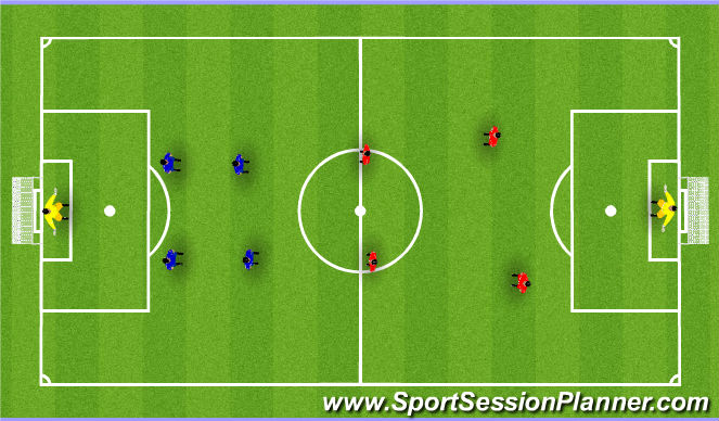 Football/Soccer Session Plan Drill (Colour): Free play match