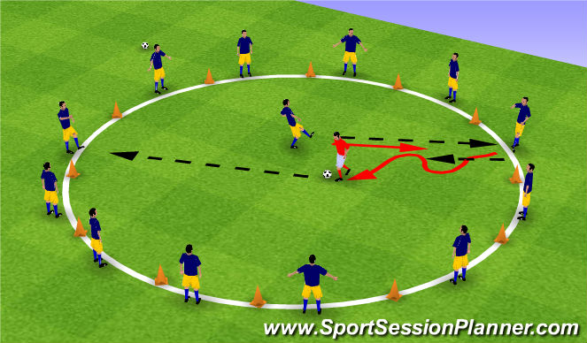 Football/Soccer Session Plan Drill (Colour): Warm Up Session three