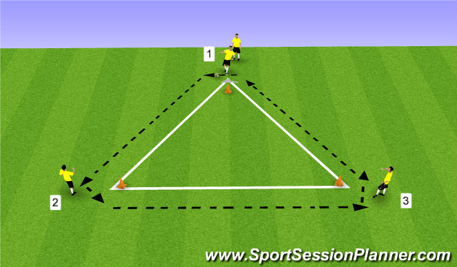 Football/Soccer Session Plan Drill (Colour): James F.