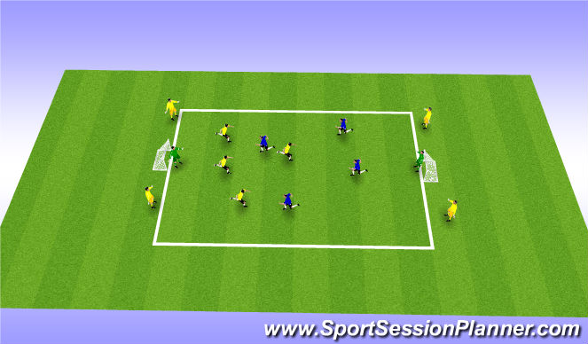 Football/Soccer Session Plan Drill (Colour): 3 fields - Transition Game