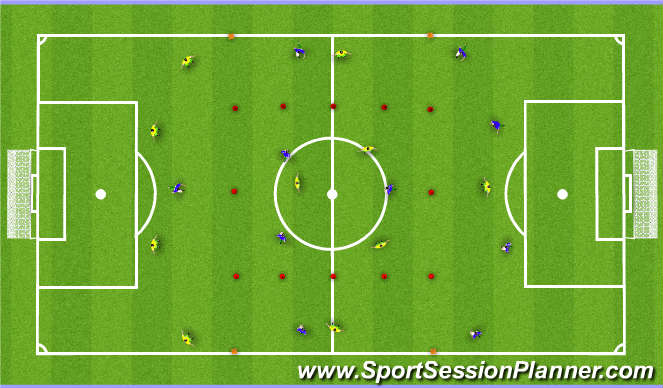 Football/Soccer Session Plan Drill (Colour): 3v3 through the thirds