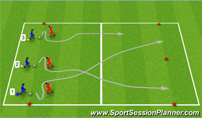 Football/Soccer Session Plan Drill (Colour): 1v1 ladder