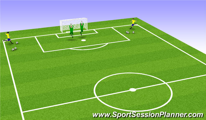 Football/Soccer Session Plan Drill (Colour): crosses 1