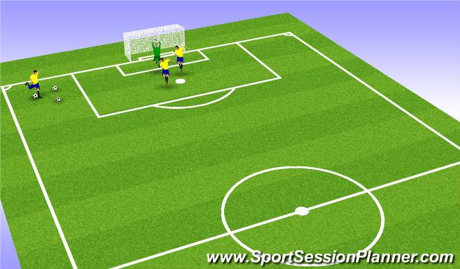 Football/Soccer Session Plan Drill (Colour): crosses 3