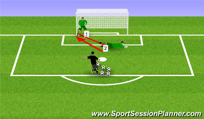 Football/Soccer Session Plan Drill (Colour): shot stop 2