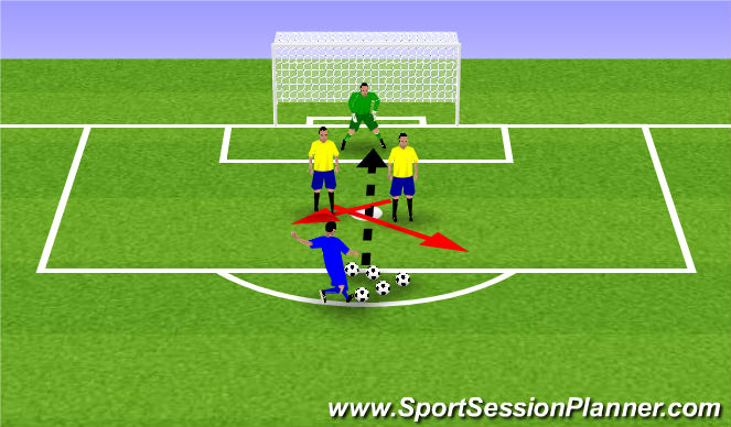 Football/Soccer Session Plan Drill (Colour): shot stop 3