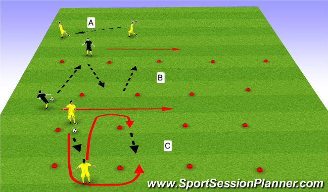 Football/Soccer Session Plan Drill (Colour): Foot skills
