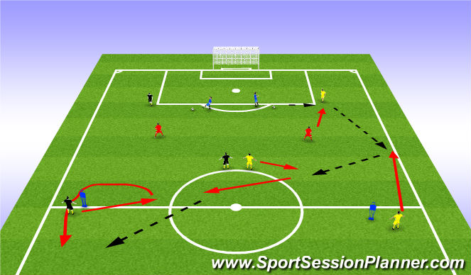 Football/Soccer Session Plan Drill (Colour): Tactical #2