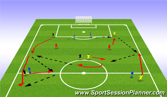 Football/Soccer Session Plan Drill (Colour): Tactical #3