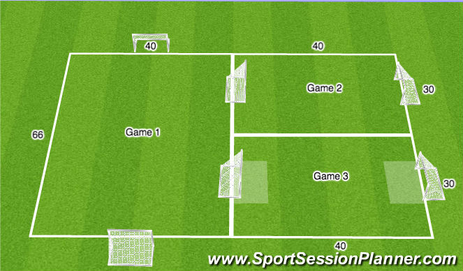 Football/Soccer Session Plan Drill (Colour): SSG - Fitness