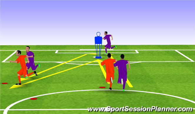 Football/Soccer Session Plan Drill (Colour): SAQ Opposed