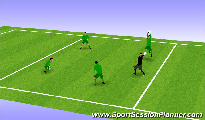 Football/Soccer Session Plan Drill (Colour): Warm Up - Handling