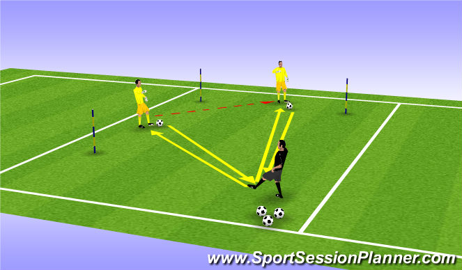 Football/Soccer Session Plan Drill (Colour): Footwork & Ball Control