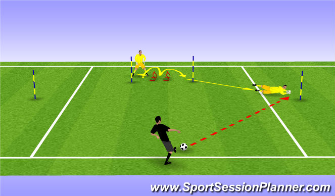 Football/Soccer Session Plan Drill (Colour): Agilty & Diving