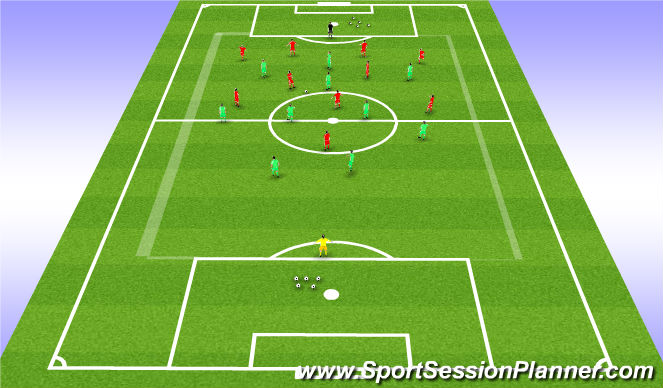 Football/Soccer Session Plan Drill (Colour): 10 v 10 Possession with 2 x GK's as Targets in the D's