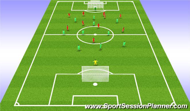 Football/Soccer Session Plan Drill (Colour): 11 v 11 Game