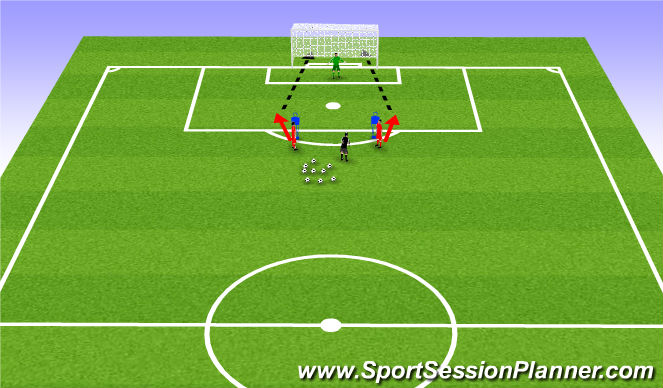 Football/Soccer Session Plan Drill (Colour): Shooting Practice from a Bouncing Ball