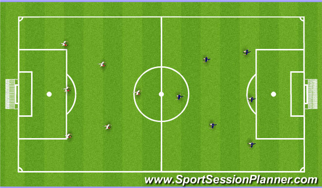 Football/Soccer Session Plan Drill (Colour): ODP August 5th