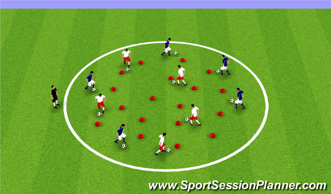 Football/Soccer Session Plan Drill (Colour): ODP Aug 5th 5;00/6:00