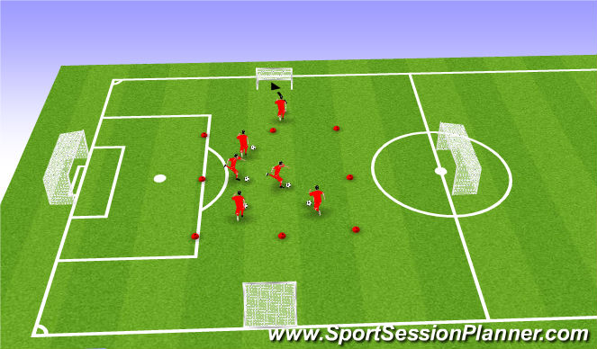 Football/Soccer Session Plan Drill (Colour): technical/shooting