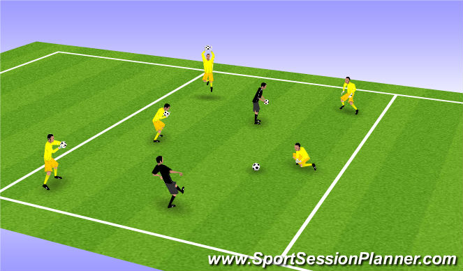 Football/Soccer Session Plan Drill (Colour): GK Handling & Footwork