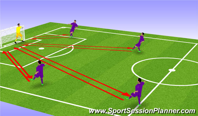 Football/Soccer Session Plan Drill (Colour): GK Receiving & Distribution