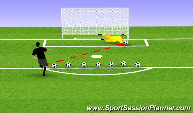 Football/Soccer Session Plan Drill (Colour): GK Reaction Saves