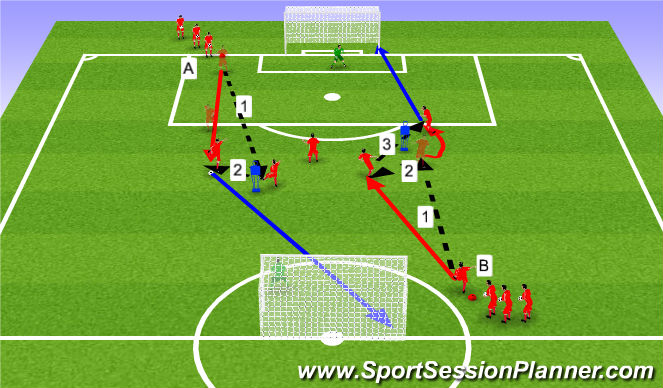 Football/Soccer Session Plan Drill (Colour): Tækniþjálfun1: