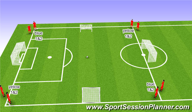 Football/Soccer Session Plan Drill (Colour): Technical/fun