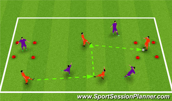 Football/Soccer Session Plan Drill (Colour): Combination Play - Opposed