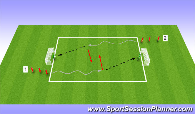 Football/Soccer Session Plan Drill (Colour): Pressure finishing