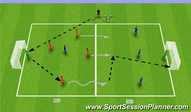 Football/Soccer Session Plan Drill (Colour): SSG att v def