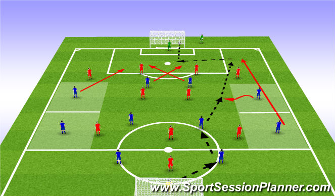 Football/Soccer Session Plan Drill (Colour): 11v11 Phase 1
