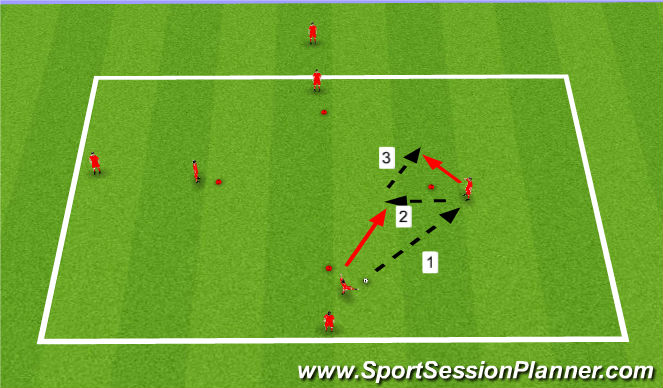 Football/Soccer Session Plan Drill (Colour): Ajax square with combinations