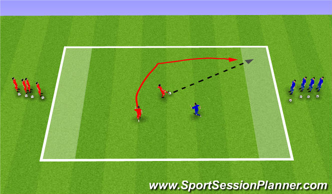 Football/Soccer Session Plan Drill (Colour): 2v1 with trnsitions