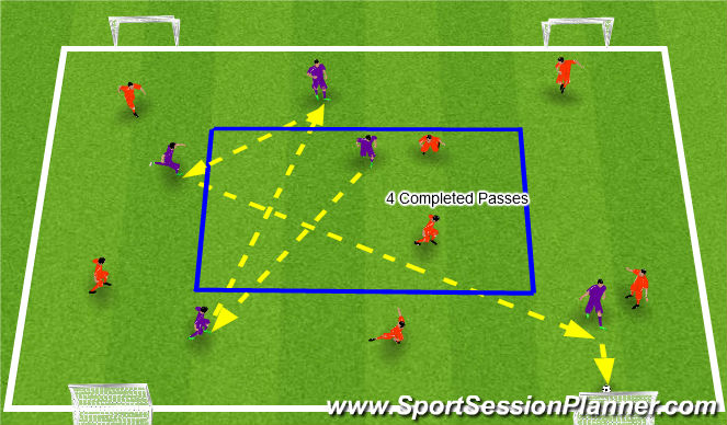 Football/Soccer Session Plan Drill (Colour): Possession & Decision Making Game - Conditioned