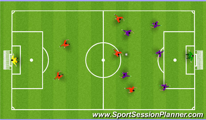 Football/Soccer Session Plan Drill (Colour): SSG - Tracking Opposition Runners