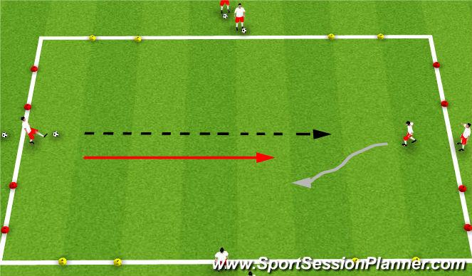 Football/Soccer Session Plan Drill (Colour): 1v1 Defending Technical Practice