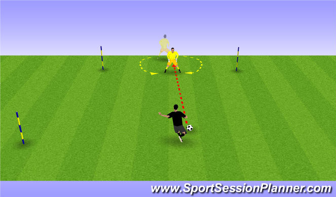 Football/Soccer Session Plan Drill (Colour): GK Reaction Save