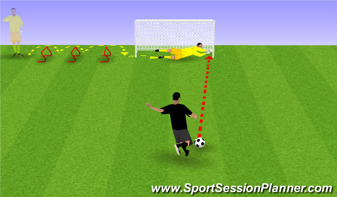 Football/Soccer Session Plan Drill (Colour): GK Agility & Low Diving Save