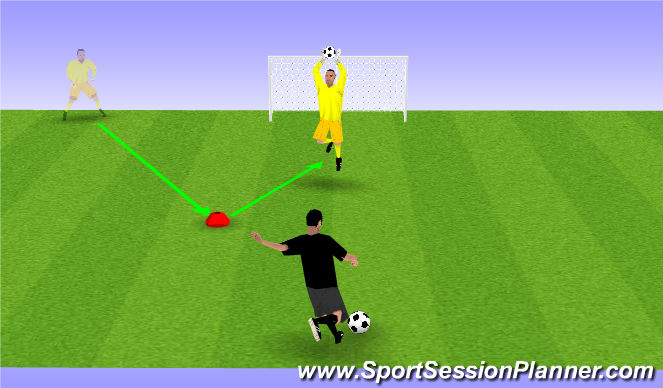 Football/Soccer Session Plan Drill (Colour): GK Speed & Recovery & High Save