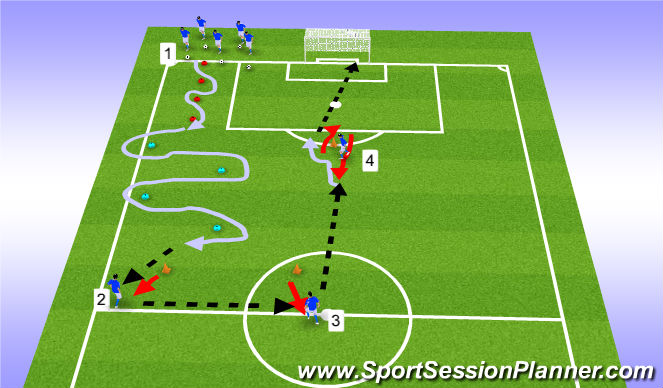 Football/Soccer Session Plan Drill (Colour): Technique + Finishing