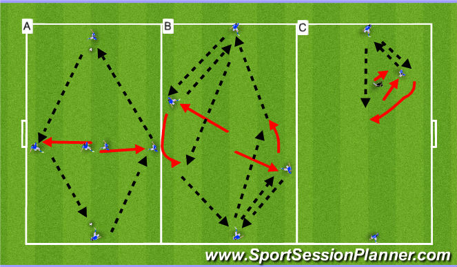 Football/Soccer Session Plan Drill (Colour): Warm-up Two Player Combination and Peeling Off