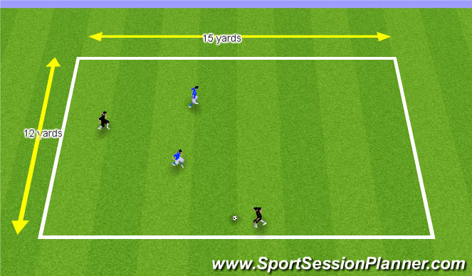 Football/Soccer Session Plan Drill (Colour): 2v2 Possession
